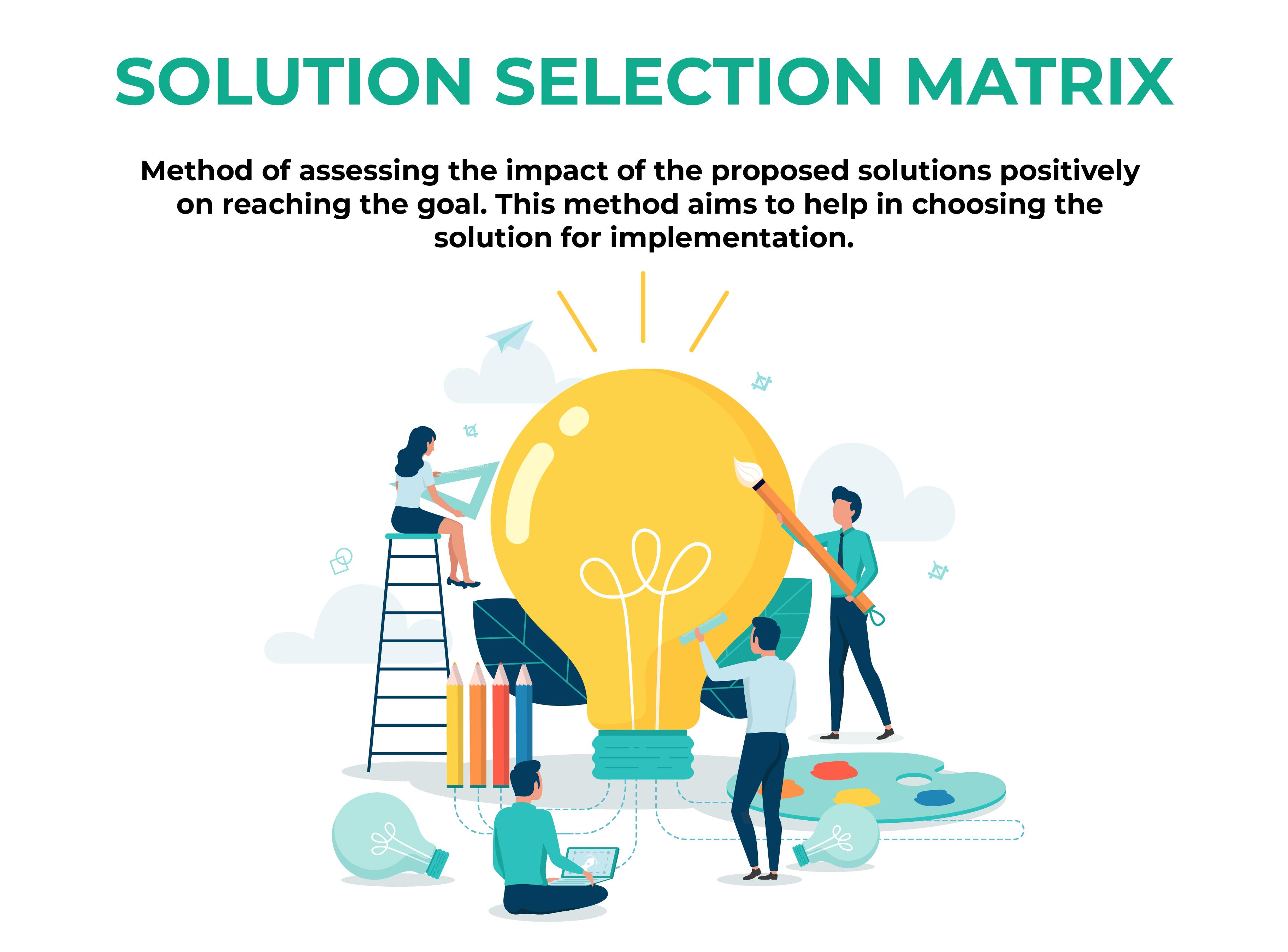Solution Selection Matrix