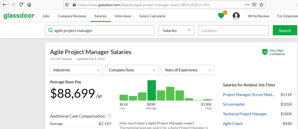 Agile Project Manager Average Annual Salary