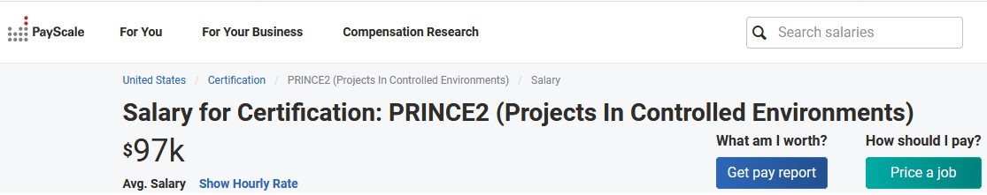 PRINCE2-Average-Annual-Salary